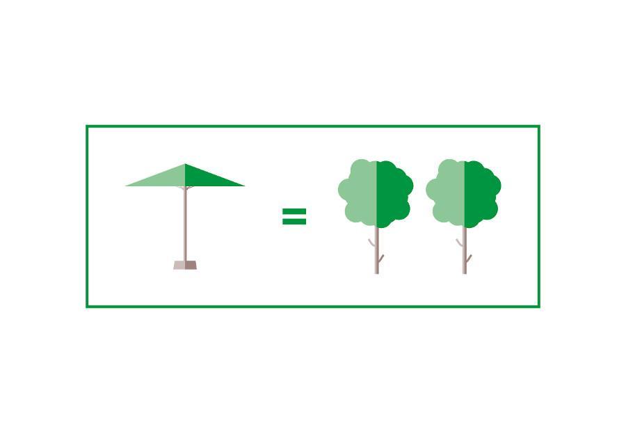Un parasol Eolo Pureti descontamina como dos árboles